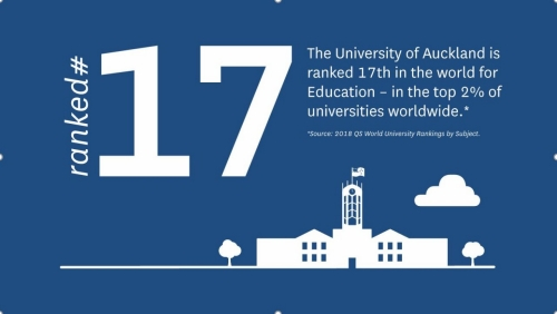 The Faculty of Education and Social Work is Ranked 20 in the World in the QS World University Rankings