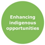 EDSW-EnhanceIndigenous